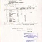 bti-eksplikacia-kadastr-pasport