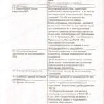 TZK-o-dopustimosti-MZI-5